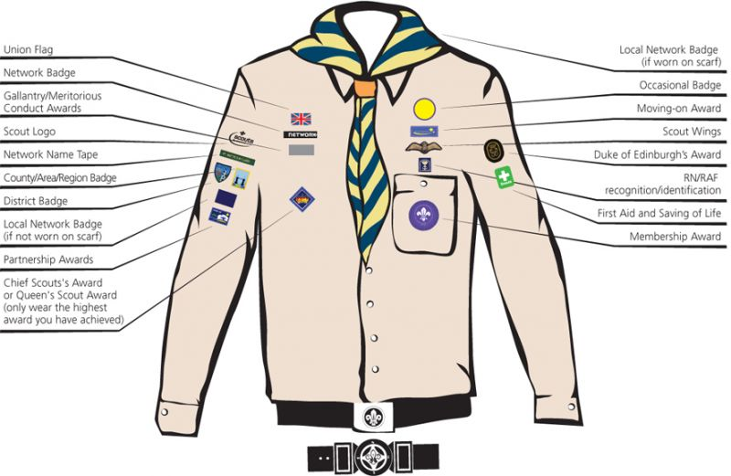 files/24thipswichscoutgroup/site content/network uniform badge locations.jpg