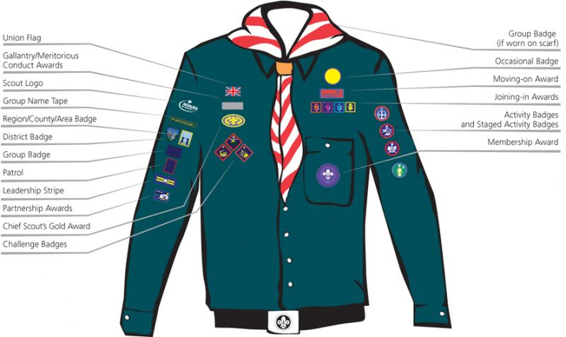 files/24thipswichscoutgroup/site content/scout uniform badge locations.jpg